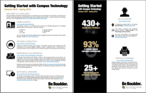 Campus Technology Quick Start Guide